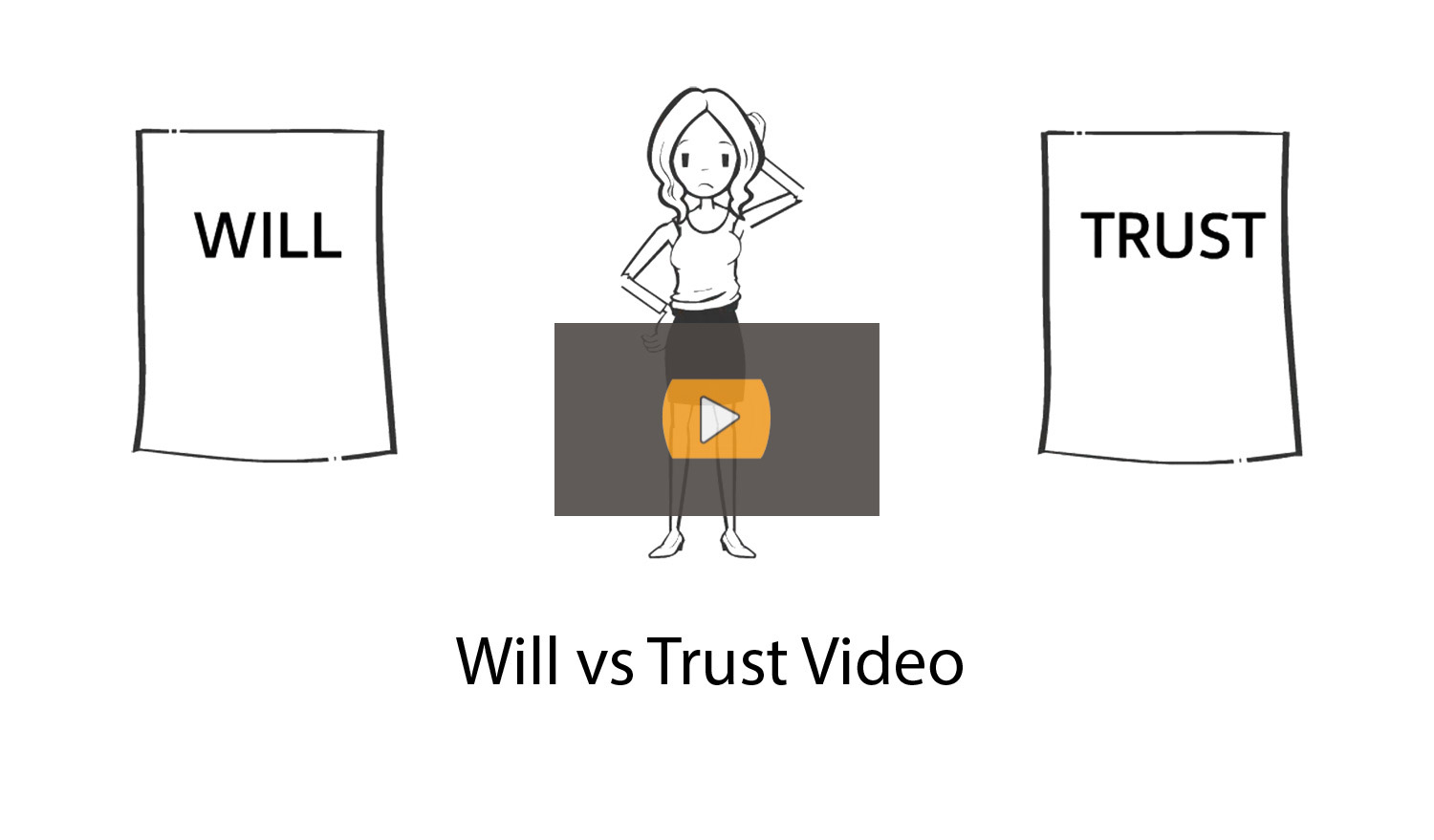 Revocable Living Trust vs Will